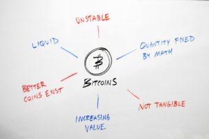Ratgeber kostenlos Bitcoins verdienen